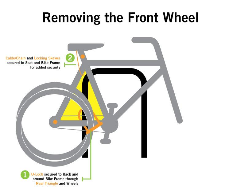 Diagram removing front wheel from bike when locked